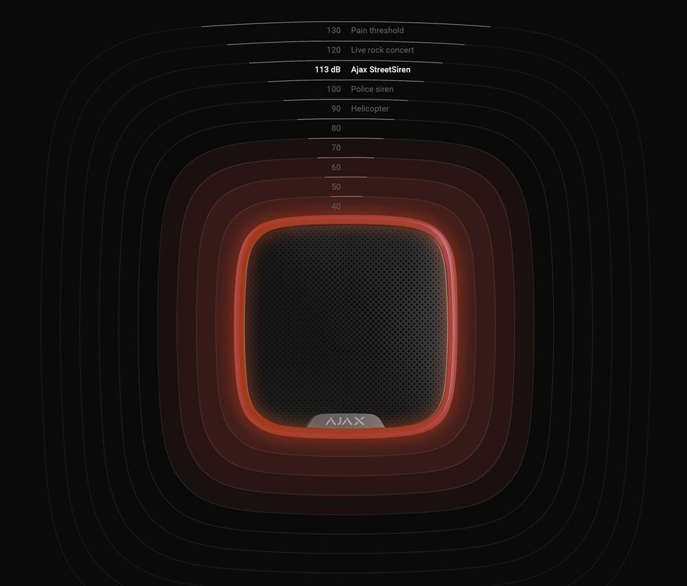 Ajax Funk Außensirene - Darstellung der Lautstärke