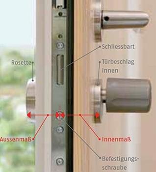 Secvest Key Abmessungen